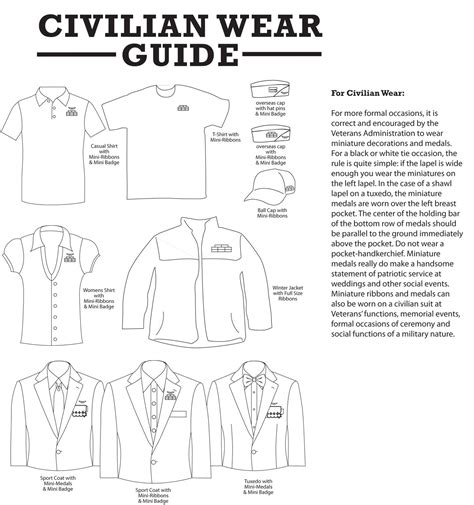 guide to wearing your military medals insignia collections of dress blues ribbon placement wedding ideas