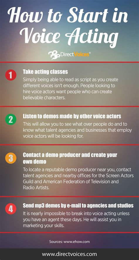 best 25 voice acting ideas on vocal