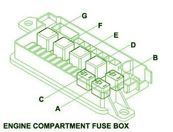 2002 2006 r50 mini cooper s hatchback diagram circuit