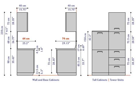 Standard Kitchen Cabinetry Dimensions