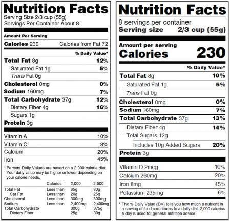 fda issues new requirements for food labels upi com