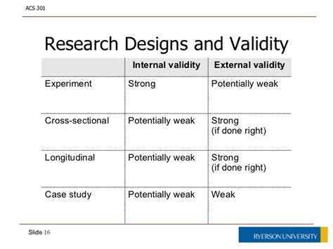 design theory meaning research design theories concepts