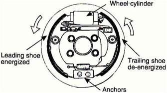 Servo Brake System Diagram Untitled Document Tfsauto Tripod