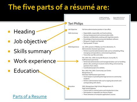 Parts Of Resume by Getting The You Want Ppt