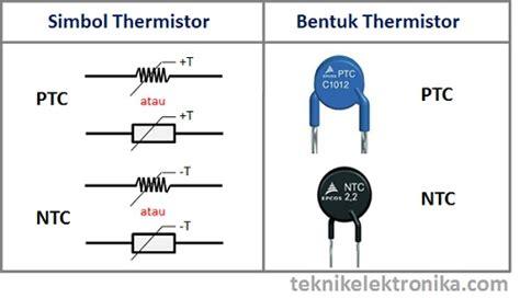simbol resistor dan induktor simbol resistor kapasitor induktor 28 images komponen elektronika dan fungsinya komponen