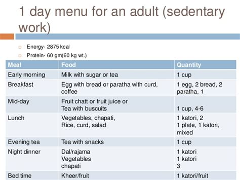 menu for 60 year olds meal planning for different categories