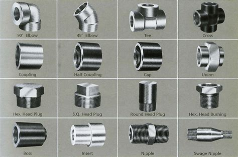 Plumbing Fittings Types by The Normal Types Of Pipe Fittings Weldable Components