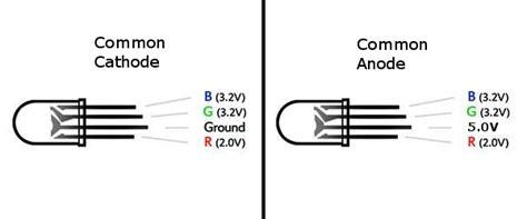 led common cathode vs anode triggering raspberry pi hue leds from android ui pubnub