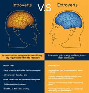 introverts vs extroverts infographic quotes aww and lol introvert vs extrovert
