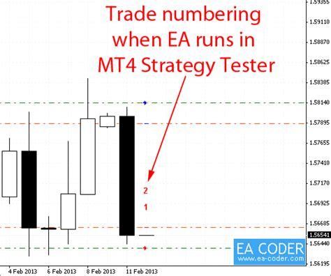 candlestick pattern mql4 mt4 strategy magiamax ml