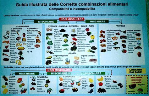 tabella alimentare delle calorie tabella degli alimenti a basso indice glicemico zm89