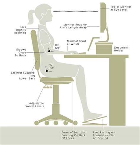 Ergonomic Office Desk Setup with Office Ergonomic Assessment Services Naas Kildare Ireland