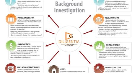 Csu Background Check Background Investigation Background Kindle Pics