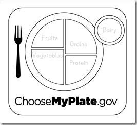 nutrition alphabet coloring pages my plate template unit 2 all about me pinterest