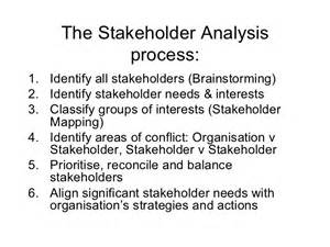 Shareholder Vs Stakeholder Essay by Buy Research Papers Cheap Stakeholder Vs