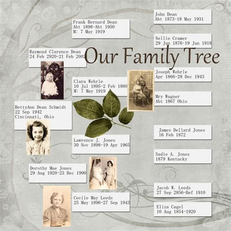 family tree scrapbook templates family tree template family tree template scrapbook