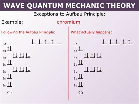 chromium orbital diagram tang 02 wave quantum mechanic model