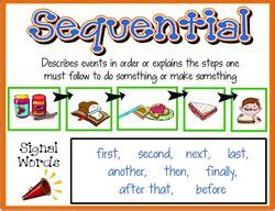 sequence pattern of organization signal words for nonfiction texts mrs judy araujo reading specialist