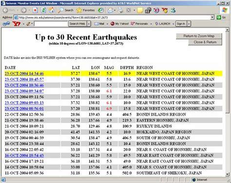 earthquake list earthquake magnitude list