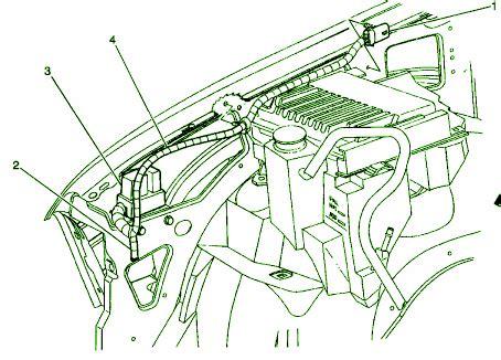2000 gmc sonoma diagrams imageresizertool 2000 gmc sonoma front pasenger fuse box diagram circuit wiring diagrams