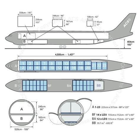 767 cross section airbus a330 200f freighter diagram acs http www