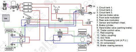 8 haldex plc wiring diagram patent us8204668 brake
