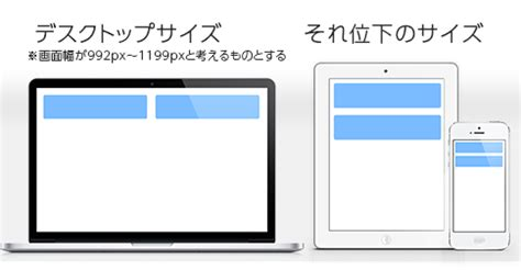 bootstrap offcanvas layout pattern 第2回 グリッドシステムとブレイクポイントを理解する bootstrapでレスポンシブなwebサイト制作 gihyo