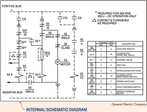 stunning why are schematic diagrams useful ideas