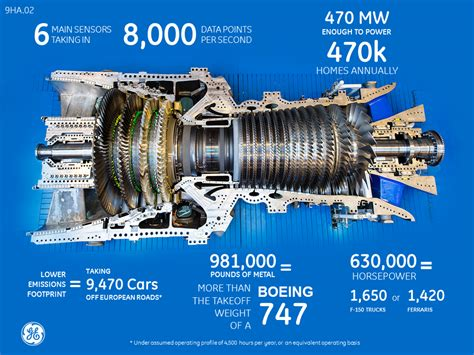 Which Is Better Gas Or Electric On Demand Water Heater - bigger better gas turbine to meet the growing demand for