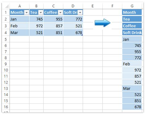 how to convert range to table or vice versa in excel