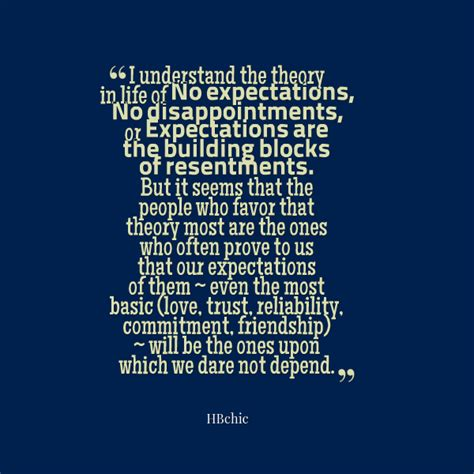 quotes about disappointment and expectations quotesgram expectations quotes quotesgram