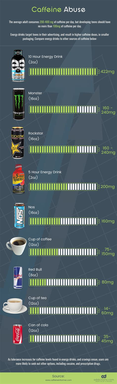 energy drink addiction are energy drinks the new gateway for teenagers