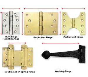 Pin different types of door hinges on pinterest