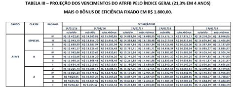 aumento salarial a policia federal ao 2016 aumento salarial policia uruguay 2015 autos post
