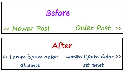 newer post older post replace older newer post links with post titles helper