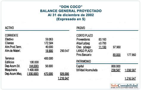 de balance general contabilidad balance general proyectado contabilidad de costos