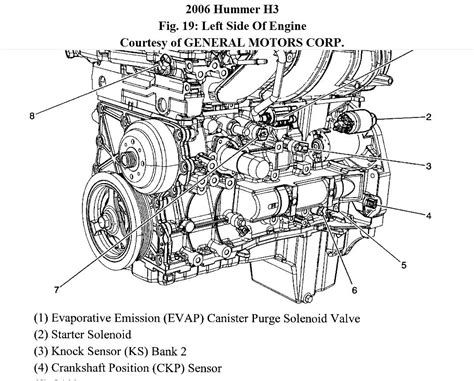 2006 hummer h3 parts diagrams 2007 hummer h3 engine diagrams wiring diagram for free