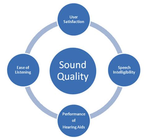 audio format with best sound quality ten factors to consider while buying speakers techyv com