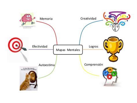 imagenes mentales positivas mapa mental