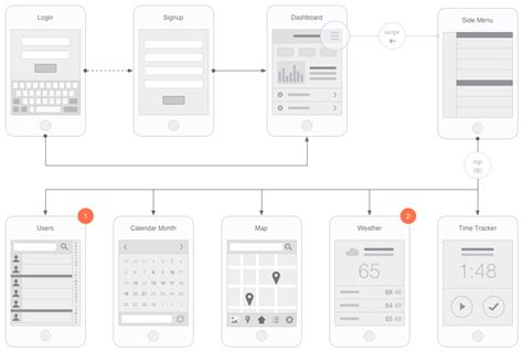 Mobile App Visual Flowchart For Illustrator Omnigraffle Or Sketch Ux Kits Illustrator Flowchart Template
