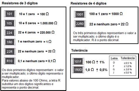 capacitor eletrolitico smd leitura borges corporation identificando resistores smd