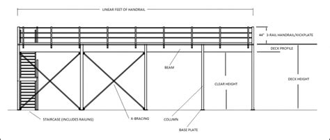 Mezzanine Floor Pdf by Us Mezzanines Rack Inc Mezzanine Quotation
