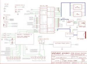 arduino amp raspberry pi gsm gprs dtmf sms shield a