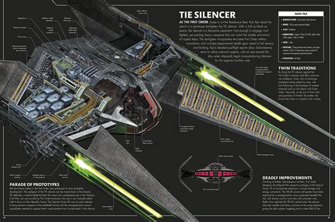 star wars cross sections star wars the last jedi incredible cross sections