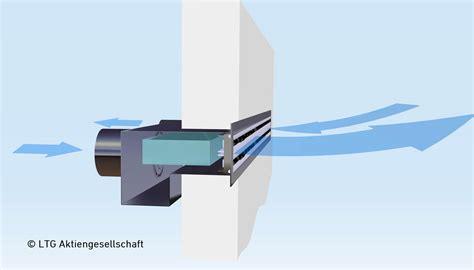 ceiling fan coil ltg wand schlitzdurchlass lwmodule