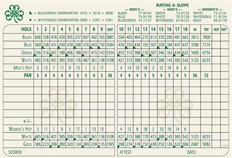 scoreboard for card score card erin