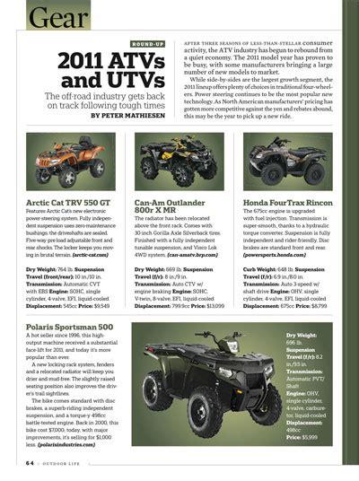 design gear magazine magazine design by andrea c uva at coroflot com