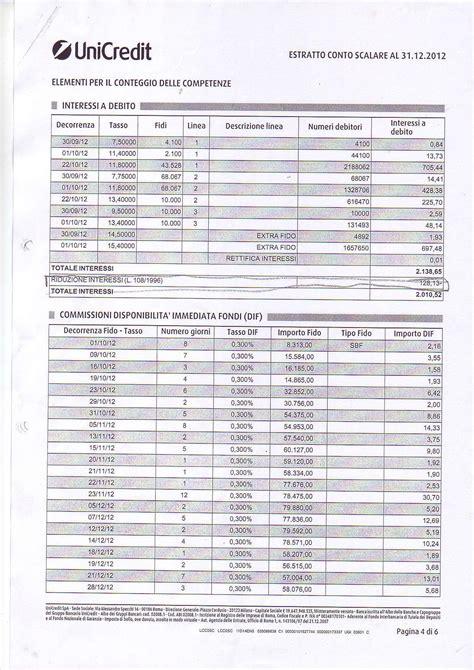 unicredit banca conto unicredit aggravante ammissione di colpa