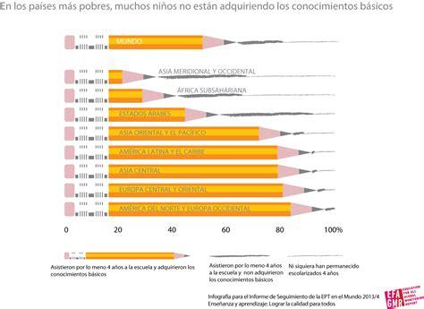 informe 2014 iesalcunesco en castellano gmr2014sp informe de seguimiento de la educaci 243 n en el mundo