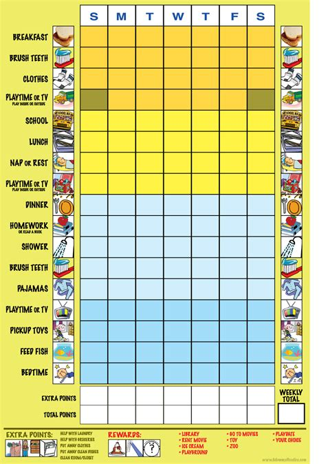 printable toddler charts childrens chore charts hygiene chart for kids11 150x150